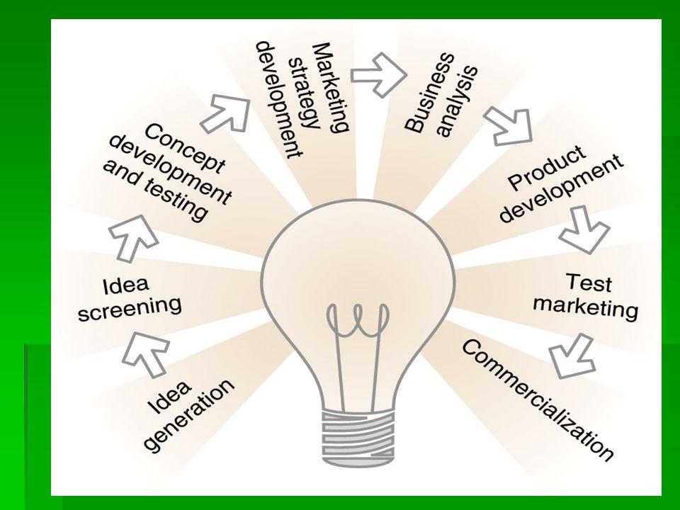 Fikir oluşturma  Ürün geliştirme süreci fikir oluşturma (fikir doğuşu) ile başlar.