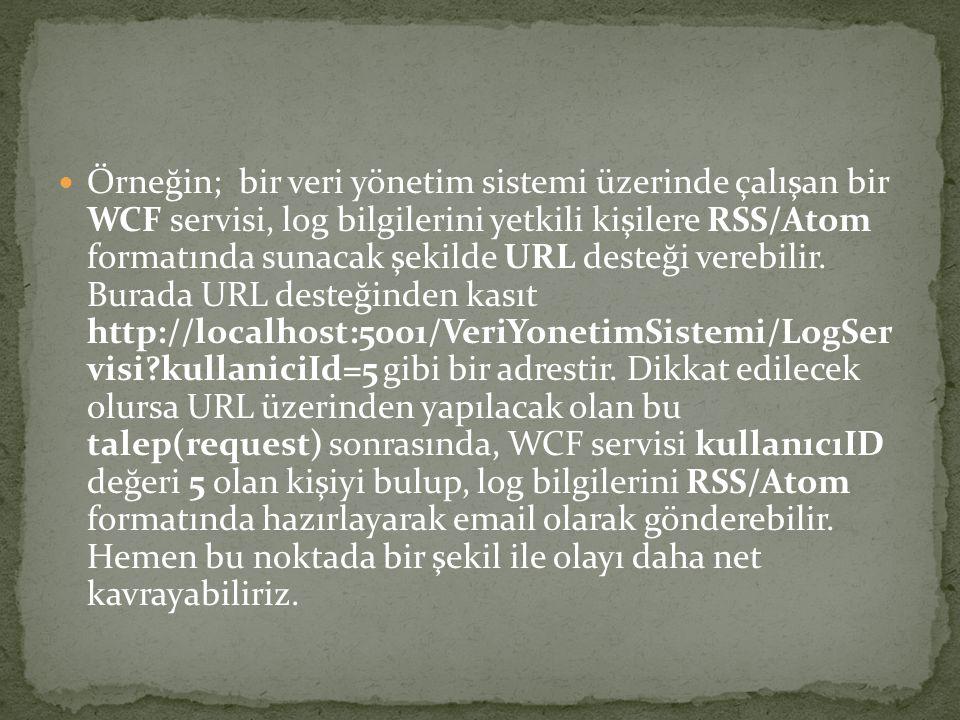 Örneğin; bir veri yönetim sistemi üzerinde çalışan bir WCF servisi, log bilgilerini yetkili kişilere RSS/Atom formatında sunacak şekilde URL desteği verebilir.