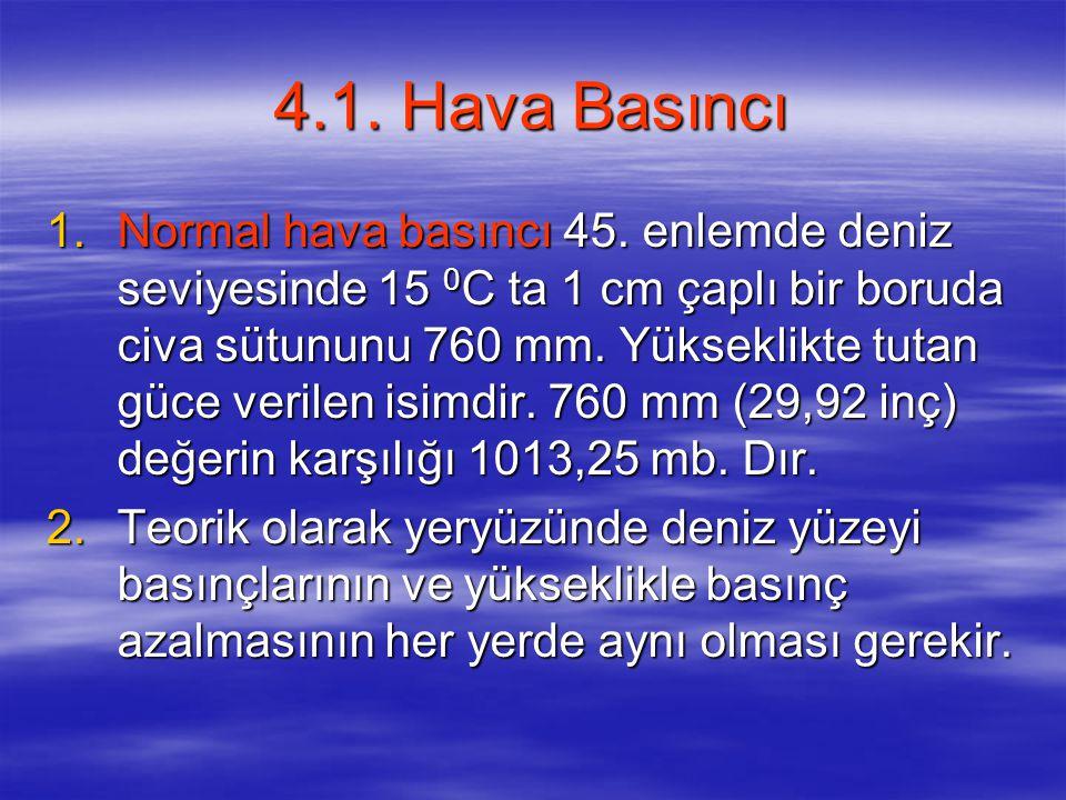 4.1. Hava Basıncı 1.Normal hava basıncı 45. enlemde deniz seviyesinde 15 0 C ta 1 cm çaplı bir boruda civa sütununu 760 mm. Yükseklikte tutan güce ver