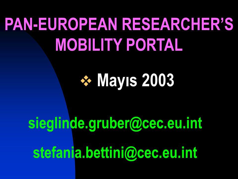 PAN-EUROPEAN RESEARCHER'S MOBILITY PORTAL  Mayıs 2003 sieglinde.gruber@cec.eu.int stefania.bettini@cec.eu.int