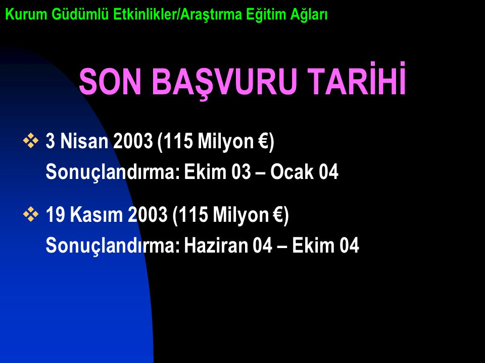 Kurum Güdümlü Etkinlikler/Araştırma Eğitim Ağları SON BAŞVURU TARİHİ  3 Nisan 2003 (115 Milyon €) Sonuçlandırma: Ekim 03 – Ocak 04  19 Kasım 2003 (1