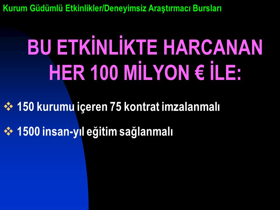 Kurum Güdümlü Etkinlikler/Deneyimsiz Araştırmacı Bursları BU ETKİNLİKTE HARCANAN HER 100 MİLYON € İLE:  150 kurumu içeren 75 kontrat imzalanmalı  1500 insan-yıl eğitim sağlanmalı