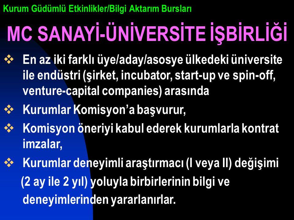 Kurum Güdümlü Etkinlikler/Bilgi Aktarım Bursları MC SANAYİ-ÜNİVERSİTE İŞBİRLİĞİ  En az iki farklı üye/aday/asosye ülkedeki üniversite ile endüstri (ş