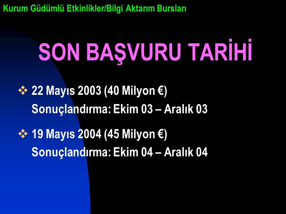 Kurum Güdümlü Etkinlikler/Bilgi Aktarım Bursları SON BAŞVURU TARİHİ  22 Mayıs 2003 (40 Milyon €) Sonuçlandırma: Ekim 03 – Aralık 03  19 Mayıs 2004 (