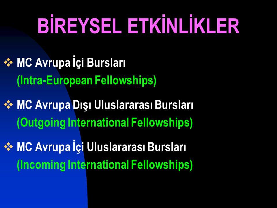 BİREYSEL ETKİNLİKLER  MC Avrupa İçi Bursları (Intra-European Fellowships)  MC Avrupa Dışı Uluslararası Bursları (Outgoing International Fellowships)  MC Avrupa İçi Uluslararası Bursları (Incoming International Fellowships)