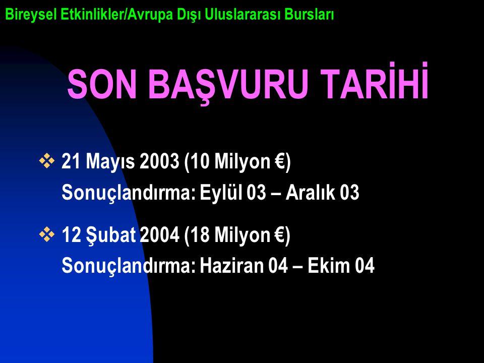 Bireysel Etkinlikler/Avrupa Dışı Uluslararası Bursları SON BAŞVURU TARİHİ  21 Mayıs 2003 (10 Milyon €) Sonuçlandırma: Eylül 03 – Aralık 03  12 Şubat
