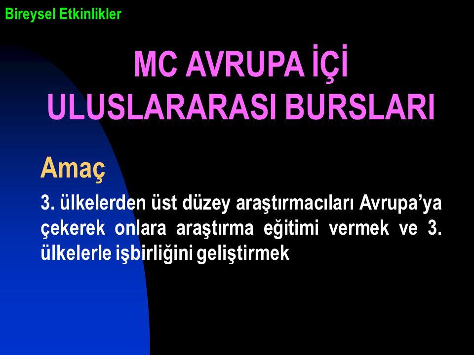 Bireysel Etkinlikler MC AVRUPA İÇİ ULUSLARARASI BURSLARI Amaç 3.