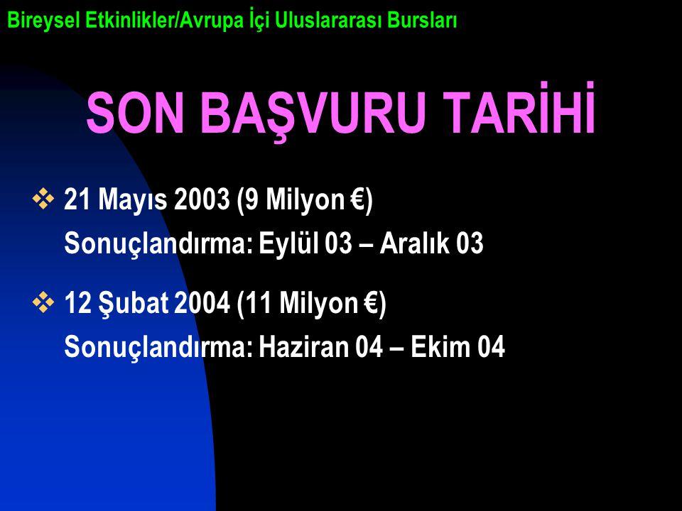 Bireysel Etkinlikler/Avrupa İçi Uluslararası Bursları SON BAŞVURU TARİHİ  21 Mayıs 2003 (9 Milyon €) Sonuçlandırma: Eylül 03 – Aralık 03  12 Şubat 2004 (11 Milyon €) Sonuçlandırma: Haziran 04 – Ekim 04