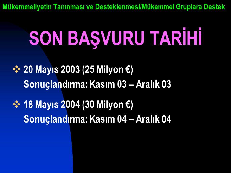 Mükemmeliyetin Tanınması ve Desteklenmesi/Mükemmel Gruplara Destek SON BAŞVURU TARİHİ  20 Mayıs 2003 (25 Milyon €) Sonuçlandırma: Kasım 03 – Aralık 03  18 Mayıs 2004 (30 Milyon €) Sonuçlandırma: Kasım 04 – Aralık 04