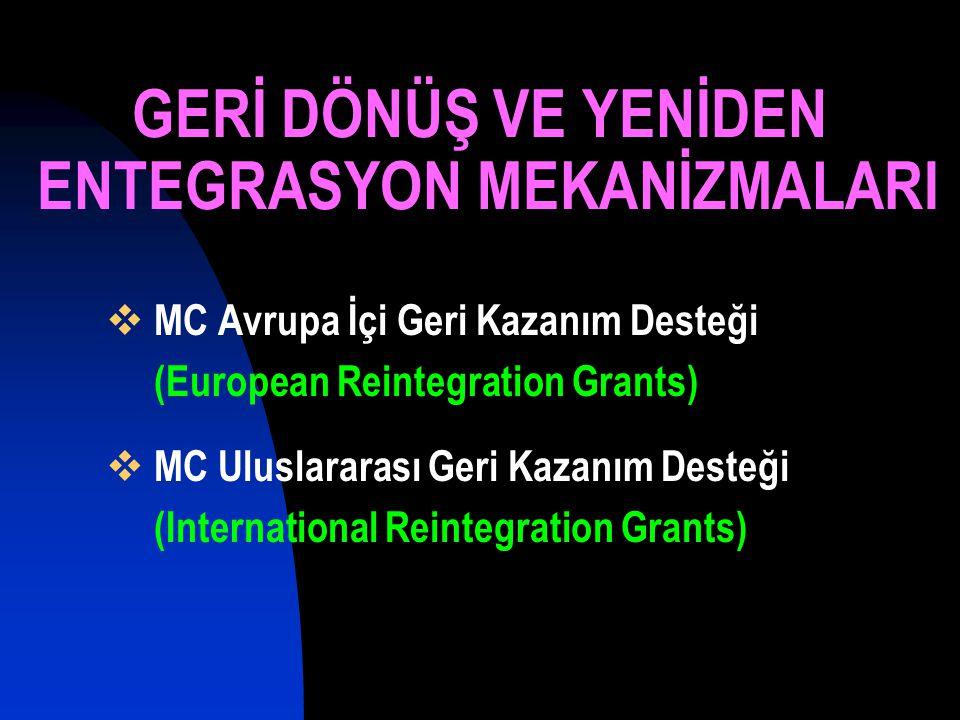 GERİ DÖNÜŞ VE YENİDEN ENTEGRASYON MEKANİZMALARI  MC Avrupa İçi Geri Kazanım Desteği (European Reintegration Grants)  MC Uluslararası Geri Kazanım De
