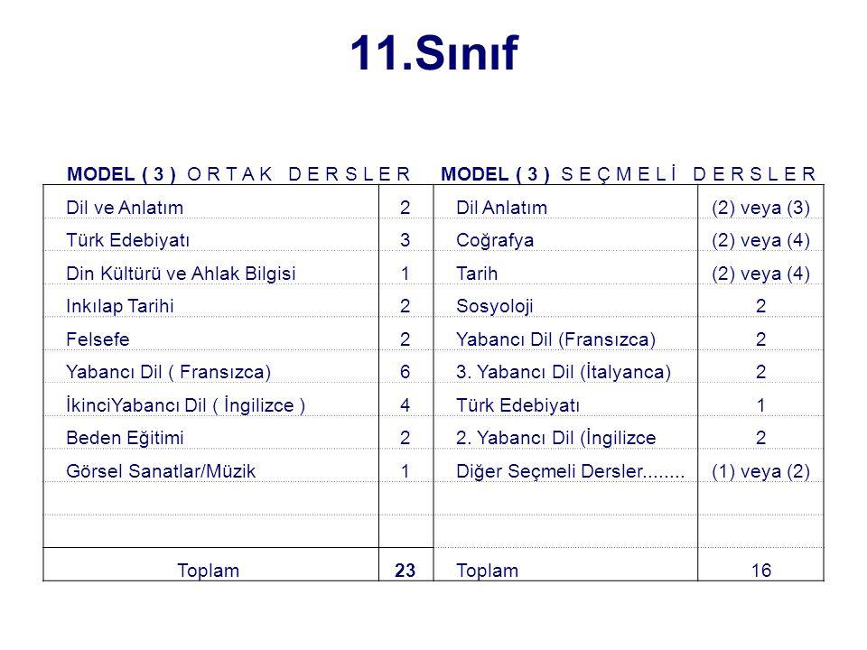 11.Sınıf MODEL ( 3 ) O R T A K D E R S L E RMODEL ( 3 ) S E Ç M E L İ D E R S L E R Dil ve Anlatım2 Dil Anlatım(2) veya (3) Türk Edebiyatı3 Coğrafya(2) veya (4) Din Kültürü ve Ahlak Bilgisi1 Tarih(2) veya (4) Inkılap Tarihi2 Sosyoloji2 Felsefe2 Yabancı Dil (Fransızca)2 6 3.