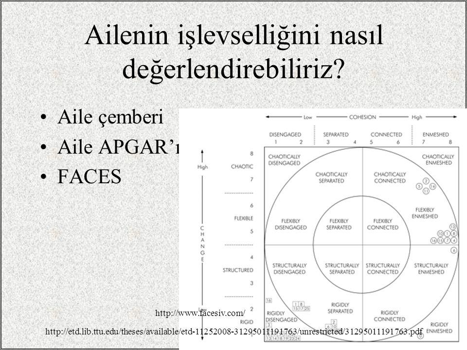 Ailenin işlevselliğini nasıl değerlendirebiliriz? Aile çemberi Aile APGAR'ı FACES / 2210 http://www.facesiv.com/ http://etd.lib.ttu.edu/theses/availab