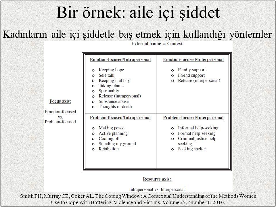Bir örnek: aile içi şiddet Kadınların aile içi şiddetle baş etmek için kullandığı yöntemler / 2216 Smith PH, Murray CE, Coker AL. The Coping Window: A