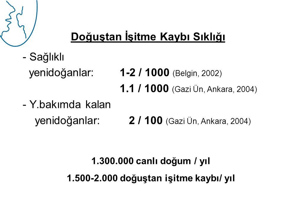 Doğuştan İşitme Kaybı Sıklığı - Sağlıklı yenidoğanlar: 1-2 / 1000 (Belgin, 2002) 1.1 / 1000 (Gazi Ün, Ankara, 2004) - Y.bakımda kalan yenidoğanlar: 2 / 100 (Gazi Ün, Ankara, 2004) 1.300.000 canlı doğum / yıl 1.500-2.000 doğuştan işitme kaybı/ yıl