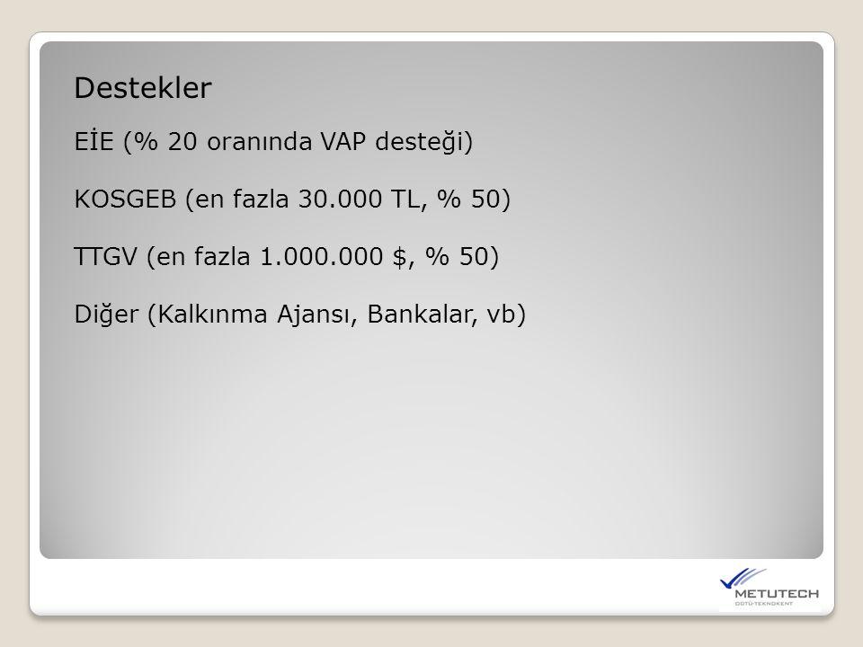 Destekler EİE (% 20 oranında VAP desteği) KOSGEB (en fazla 30.000 TL, % 50) TTGV (en fazla 1.000.000 $, % 50) Diğer (Kalkınma Ajansı, Bankalar, vb)