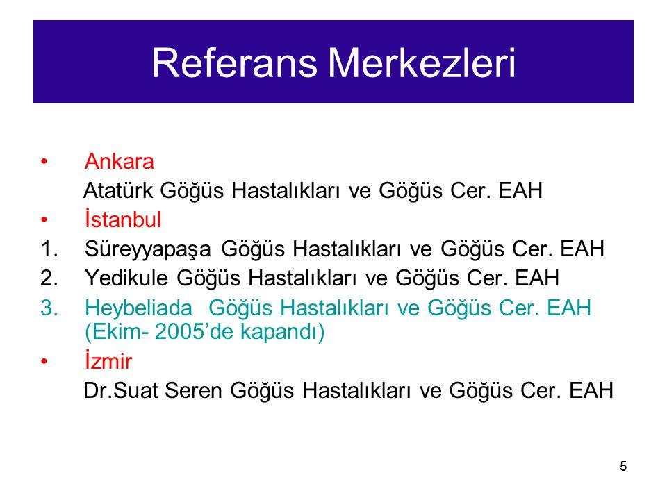 5 Referans Merkezleri Ankara Atatürk Göğüs Hastalıkları ve Göğüs Cer. EAH İstanbul 1.Süreyyapaşa Göğüs Hastalıkları ve Göğüs Cer. EAH 2.Yedikule Göğüs