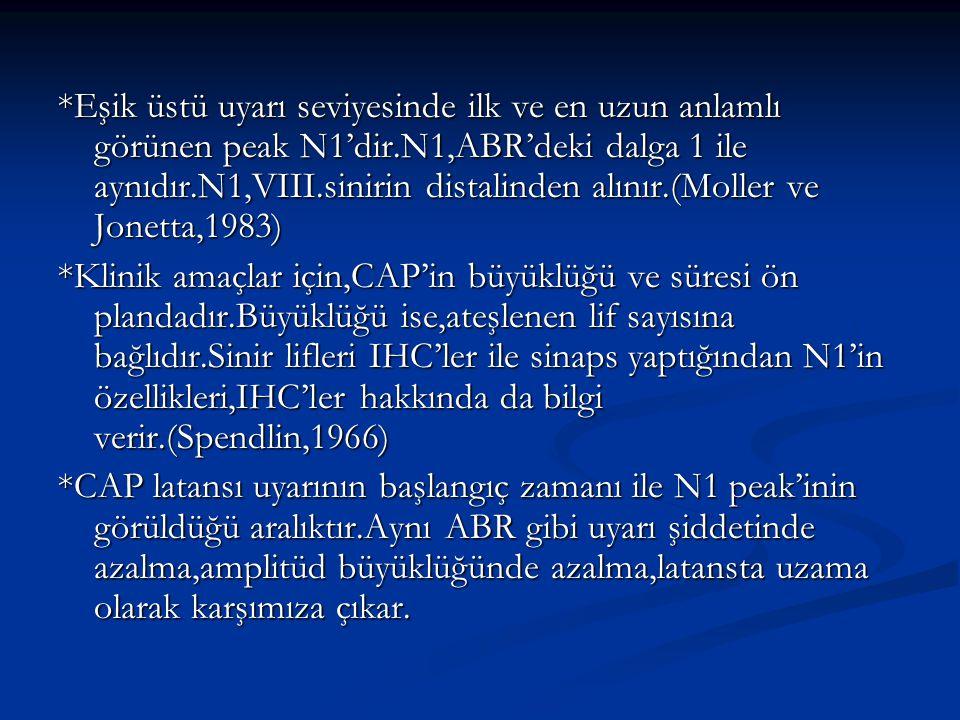 *Eşik üstü uyarı seviyesinde ilk ve en uzun anlamlı görünen peak N1'dir.N1,ABR'deki dalga 1 ile aynıdır.N1,VIII.sinirin distalinden alınır.(Moller ve