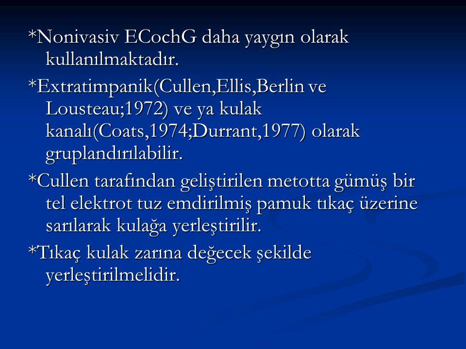 *Nonivasiv ECochG daha yaygın olarak kullanılmaktadır. *Extratimpanik(Cullen,Ellis,Berlin ve Lousteau;1972) ve ya kulak kanalı(Coats,1974;Durrant,1977