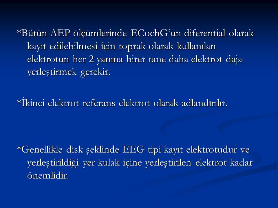 *Bütün AEP ölçümlerinde ECochG'un diferential olarak kayıt edilebilmesi için toprak olarak kullanılan elektrotun her 2 yanına birer tane daha elektrot