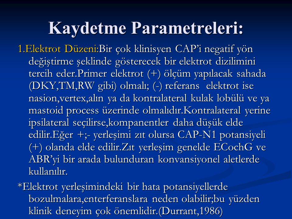 Kaydetme Parametreleri: 1.Elektrot Düzeni:Bir çok klinisyen CAP'i negatif yön değiştirme şeklinde gösterecek bir elektrot dizilimini tercih eder.Prime