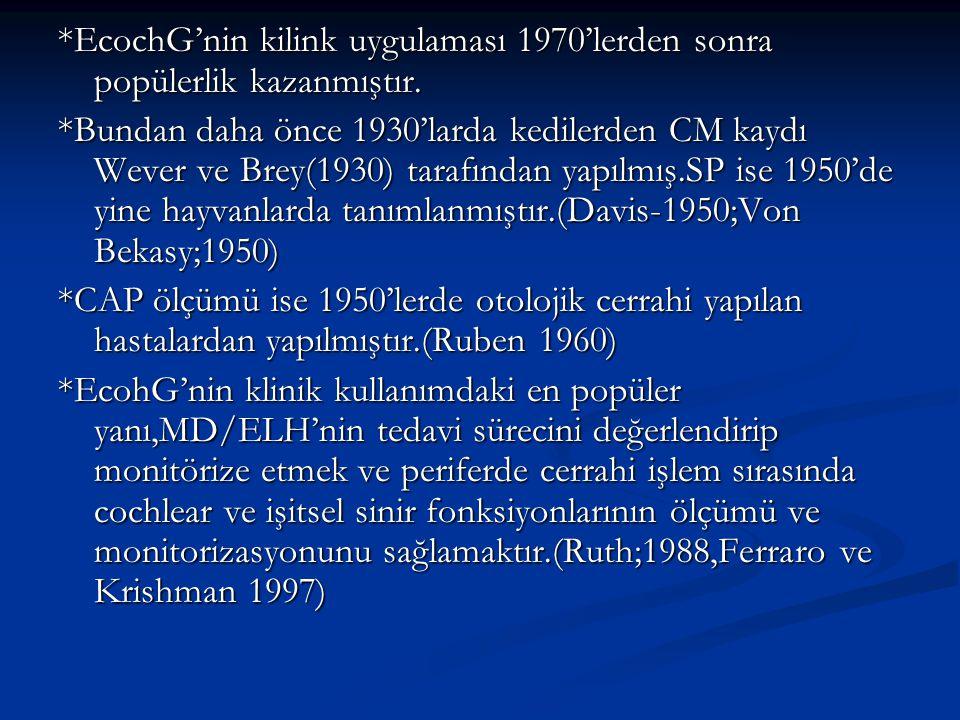 *EcochG'nin kilink uygulaması 1970'lerden sonra popülerlik kazanmıştır. *Bundan daha önce 1930'larda kedilerden CM kaydı Wever ve Brey(1930) tarafında