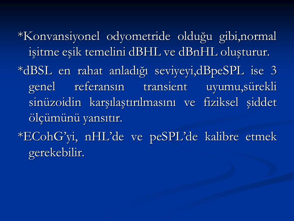 *Konvansiyonel odyometride olduğu gibi,normal işitme eşik temelini dBHL ve dBnHL oluşturur. *dBSL en rahat anladığı seviyeyi,dBpeSPL ise 3 genel refer