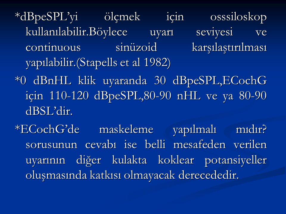 *dBpeSPL'yi ölçmek için osssiloskop kullanılabilir.Böylece uyarı seviyesi ve continuous sinüzoid karşılaştırılması yapılabilir.(Stapells et al 1982) *
