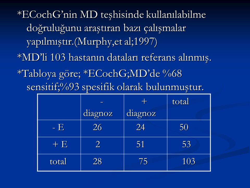 *ECochG'nin MD teşhisinde kullanılabilme doğruluğunu araştıran bazı çalışmalar yapılmıştır.(Murphy,et al;1997) *MD'li 103 hastanın dataları referans a