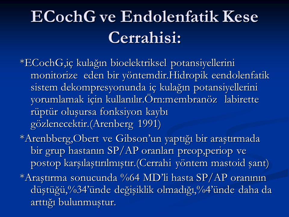 ECochG ve Endolenfatik Kese Cerrahisi: *ECochG,iç kulağın bioelektriksel potansiyellerini monitorize eden bir yöntemdir.Hidropik eendolenfatik sistem