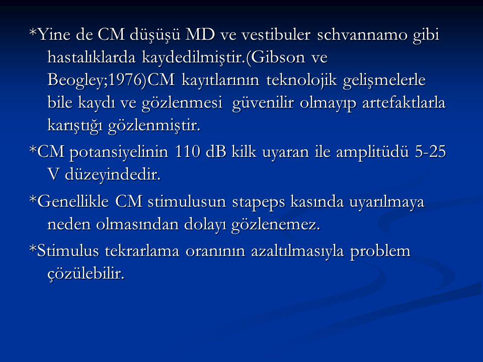 *Yine de CM düşüşü MD ve vestibuler schvannamo gibi hastalıklarda kaydedilmiştir.(Gibson ve Beogley;1976)CM kayıtlarının teknolojik gelişmelerle bile