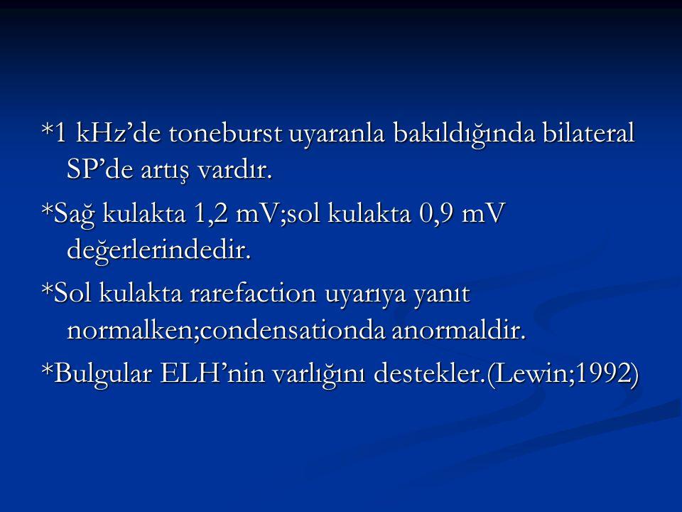 *1 kHz'de toneburst uyaranla bakıldığında bilateral SP'de artış vardır. *Sağ kulakta 1,2 mV;sol kulakta 0,9 mV değerlerindedir. *Sol kulakta rarefacti