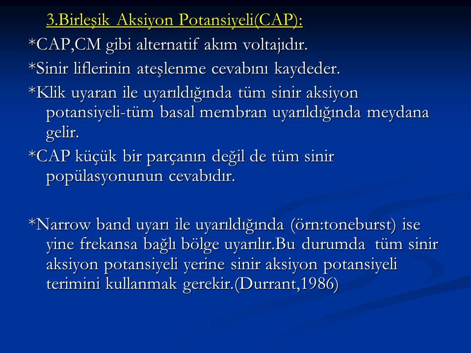 *Bütün AEP ölçümlerinde ECochG'un diferential olarak kayıt edilebilmesi için toprak olarak kullanılan elektrotun her 2 yanına birer tane daha elektrot daja yerleştirmek gerekir.