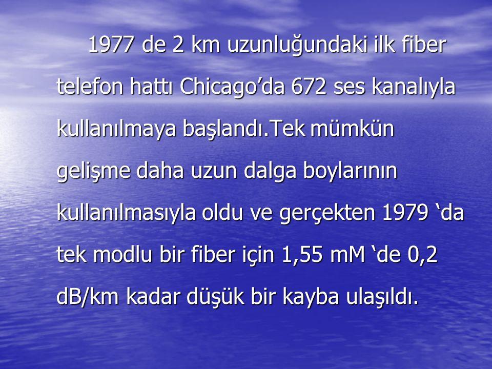 1977 de 2 km uzunluğundaki ilk fiber telefon hattı Chicago'da 672 ses kanalıyla kullanılmaya başlandı.Tek mümkün gelişme daha uzun dalga boylarının kullanılmasıyla oldu ve gerçekten 1979 'da tek modlu bir fiber için 1,55 mM 'de 0,2 dB/km kadar düşük bir kayba ulaşıldı.