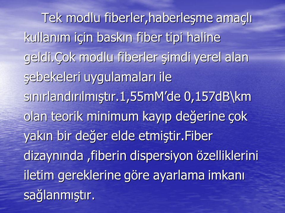 Tek modlu fiberler,haberleşme amaçlı kullanım için baskın fiber tipi haline geldi.Çok modlu fiberler şimdi yerel alan şebekeleri uygulamaları ile sınırlandırılmıştır.1,55mM'de 0,157dB\km olan teorik minimum kayıp değerine çok yakın bir değer elde etmiştir.Fiber dizaynında,fiberin dispersiyon özelliklerini iletim gereklerine göre ayarlama imkanı sağlanmıştır.