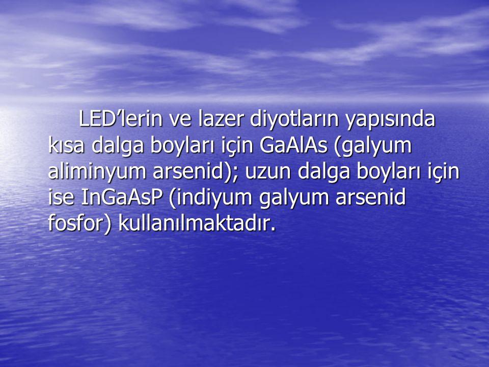 LED'lerin ve lazer diyotların yapısında kısa dalga boyları için GaAlAs (galyum aliminyum arsenid); uzun dalga boyları için ise InGaAsP (indiyum galyum arsenid fosfor) kullanılmaktadır.