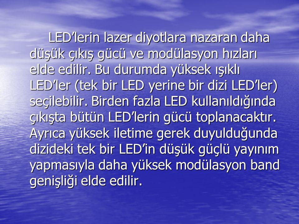 LED'lerin lazer diyotlara nazaran daha düşük çıkış gücü ve modülasyon hızları elde edilir.