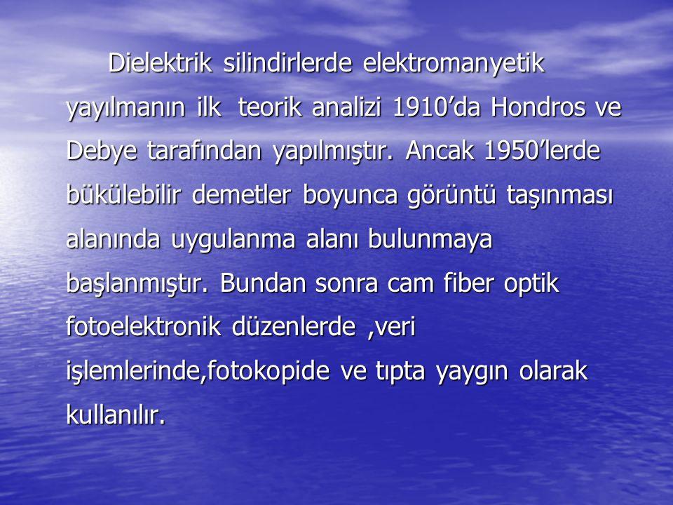 Dielektrik silindirlerde elektromanyetik yayılmanın ilk teorik analizi 1910'da Hondros ve Debye tarafından yapılmıştır.