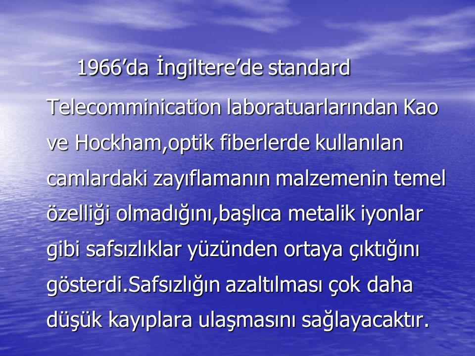 1966'da İngiltere'de standard Telecomminication laboratuarlarından Kao ve Hockham,optik fiberlerde kullanılan camlardaki zayıflamanın malzemenin temel özelliği olmadığını,başlıca metalik iyonlar gibi safsızlıklar yüzünden ortaya çıktığını gösterdi.Safsızlığın azaltılması çok daha düşük kayıplara ulaşmasını sağlayacaktır.