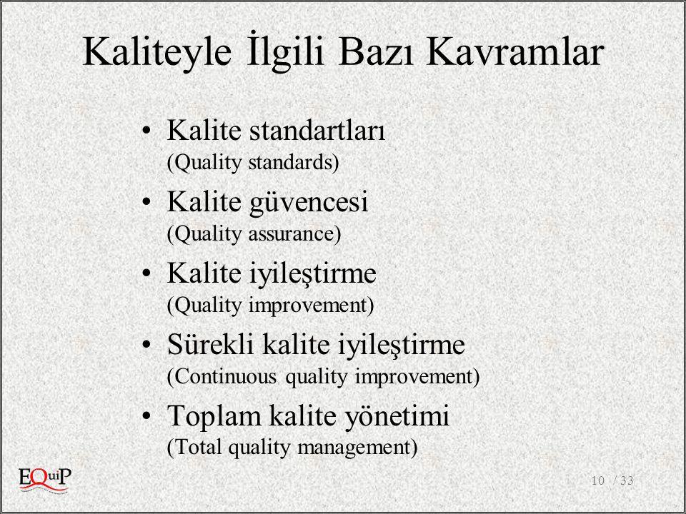 Kaliteyle İlgili Bazı Kavramlar Kalite standartları (Quality standards) Kalite güvencesi (Quality assurance) Kalite iyileştirme (Quality improvement)