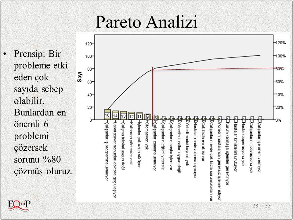 Pareto Analizi Prensip: Bir probleme etki eden çok sayıda sebep olabilir. Bunlardan en önemli 6 problemi çözersek sorunu %80 çözmüş oluruz. / 3323