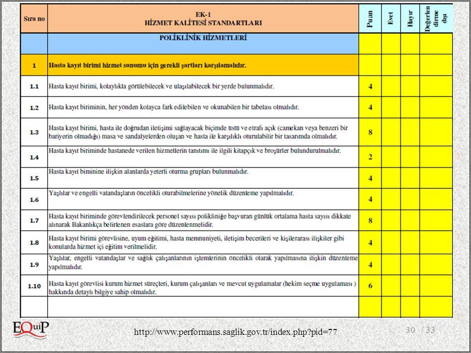 / 3330 http://www.performans.saglik.gov.tr/index.php pid=77