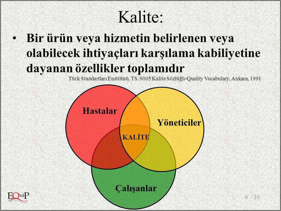 Hastalar Yöneticiler KALİTE Çalışanlar 9/ 33 Kalite: Bir ürün veya hizmetin belirlenen veya olabilecek ihtiyaçları karşılama kabiliyetine dayanan özellikler toplamıdır Türk Standartları Enstitüsü, TS.