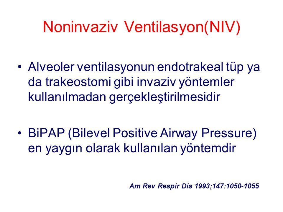Noninvaziv Ventilasyon(NIV) Alveoler ventilasyonun endotrakeal tüp ya da trakeostomi gibi invaziv yöntemler kullanılmadan gerçekleştirilmesidir BiPAP