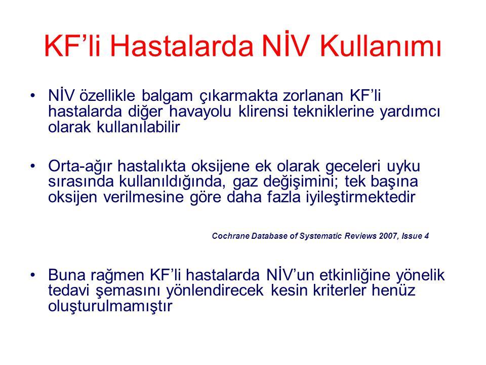 KF'li Hastalarda NİV Kullanımı NİV özellikle balgam çıkarmakta zorlanan KF'li hastalarda diğer havayolu klirensi tekniklerine yardımcı olarak kullanıl