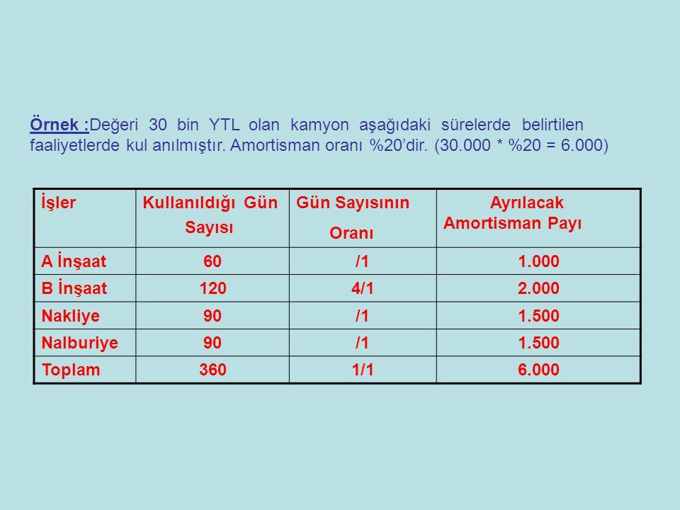 Örnek :Değeri 30 bin YTL olan kamyon aşağıdaki sürelerde belirtilen faaliyetlerde kul anılmıştır. Amortisman oranı %20'dir. (30.000 * %20 = 6.000) İşl