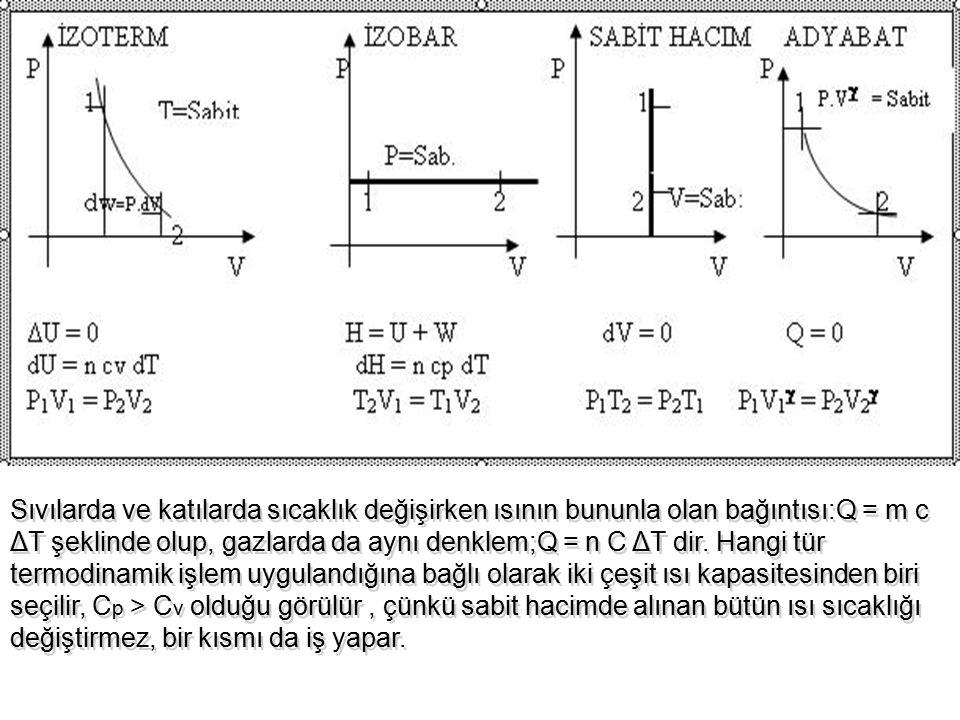 Sıvılarda ve katılarda sıcaklık değişirken ısının bununla olan bağıntısı:Q = m c ΔT şeklinde olup, gazlarda da aynı denklem;Q = n C ΔT dir. Hangi tür