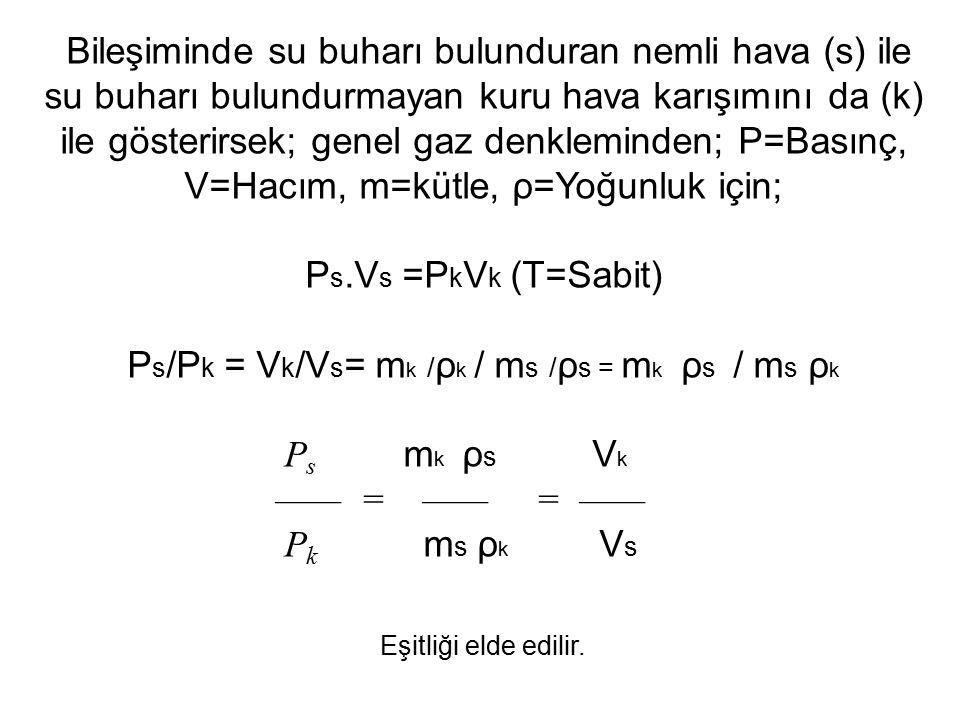 Bileşiminde su buharı bulunduran nemli hava (s) ile su buharı bulundurmayan kuru hava karışımını da (k) ile gösterirsek; genel gaz denkleminden; P=Bas