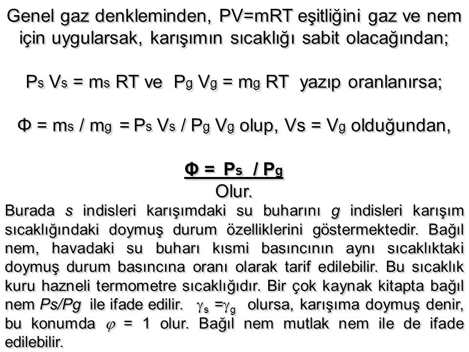 Genel gaz denkleminden, PV=mRT eşitliğini gaz ve nem için uygularsak, karışımın sıcaklığı sabit olacağından; P s V s = m s RT ve P g V g = m g RT yazı