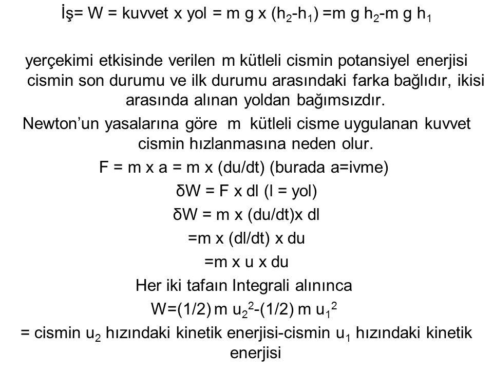 İş= W = kuvvet x yol = m g x (h 2 -h 1 ) =m g h 2 -m g h 1 yerçekimi etkisinde verilen m kütleli cismin potansiyel enerjisi cismin son durumu ve ilk d
