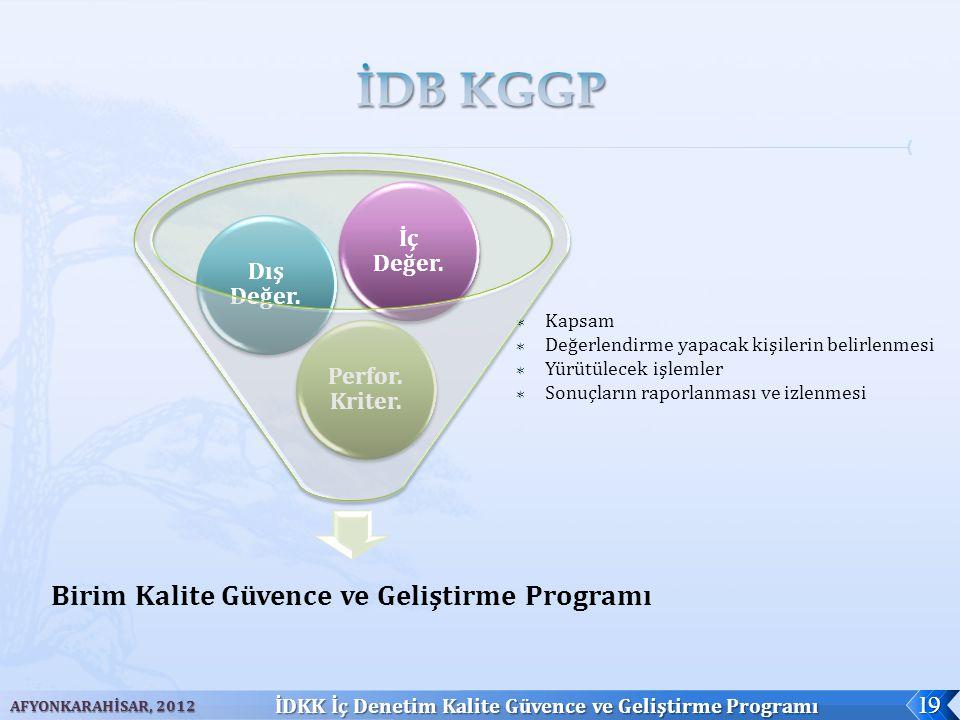  Kapsam  Değerlendirme yapacak kişilerin belirlenmesi  Yürütülecek işlemler  Sonuçların raporlanması ve izlenmesi AFYONKARAHİSAR, 2012 İDKK İç Den